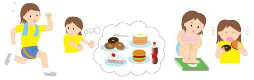 長期間ダイエットにオススメの運動と食事
