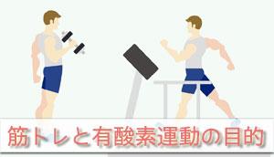 運動の目的の画像