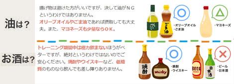 ライザップ食での油とお酒