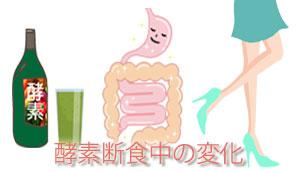酵素断食中の変化