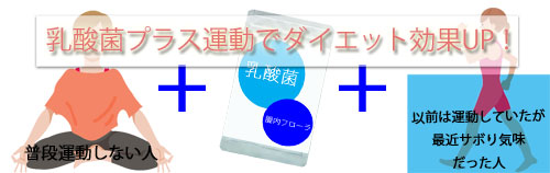 乳酸菌プラス運動